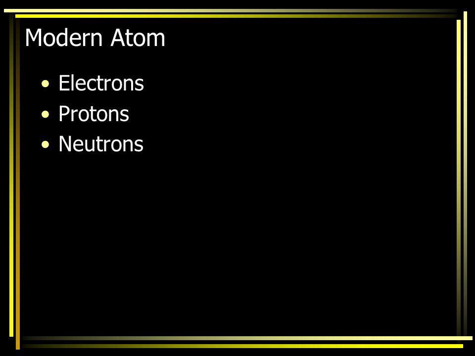 Modern Atom Electrons Protons Neutrons
