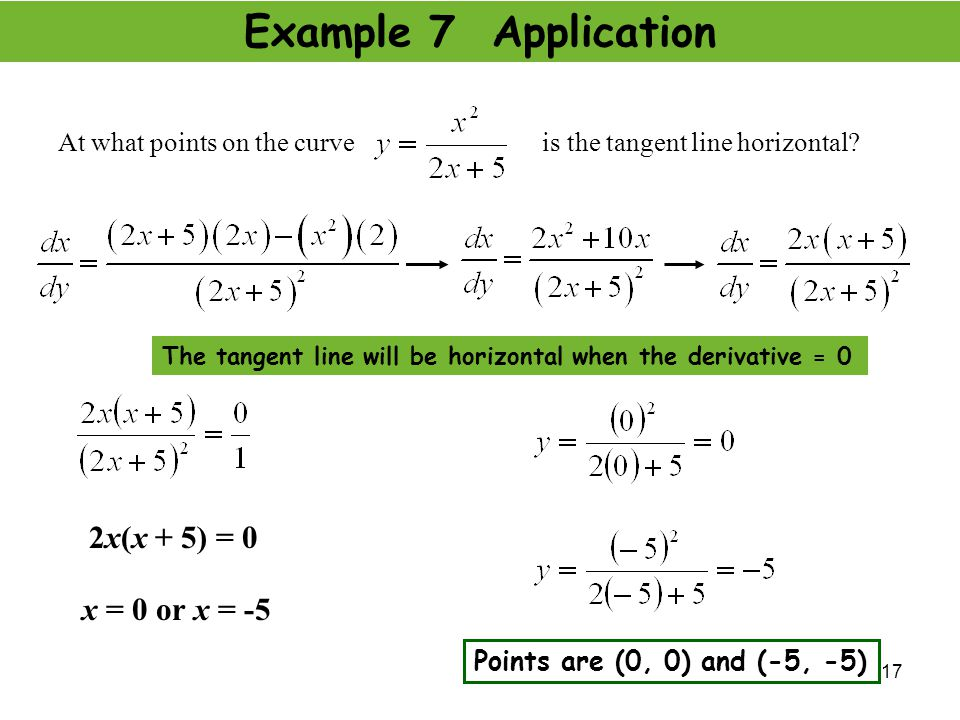 Example 7 Application x = 0 or x = -5 At what points on the curve