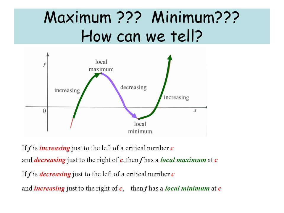 Maximum Minimum How can we tell