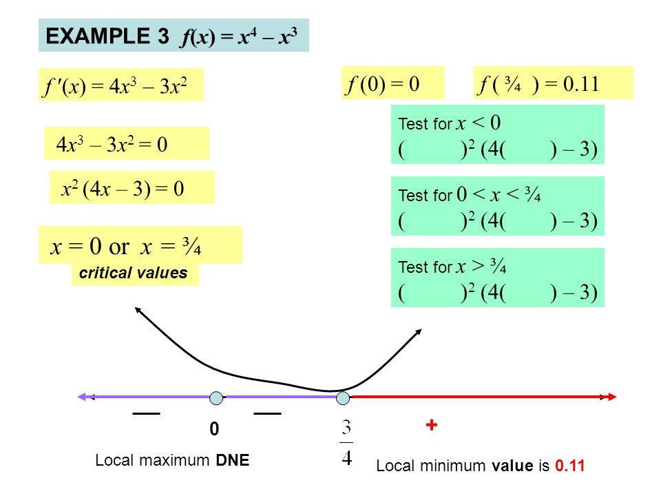 EXAMPLE 3 f(x) = x4 – x3 f ′(x) = 4x3 – 3x2 f (0) = 0 f ( ¾ ) = 0.11