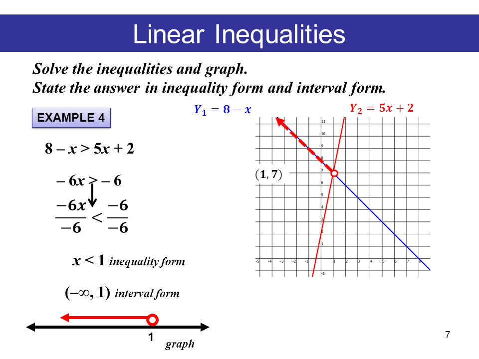 U1A L6 Linear, Quadratic & Polynomial Inequalities