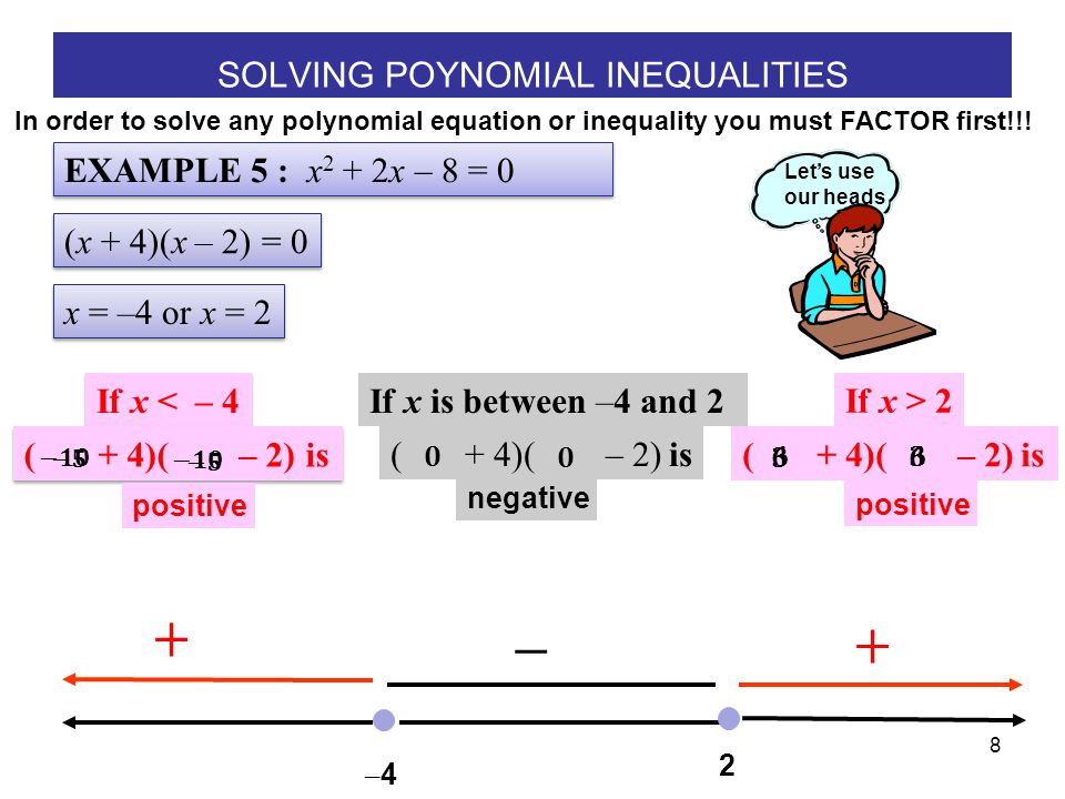 SOLVING POYNOMIAL INEQUALITIES