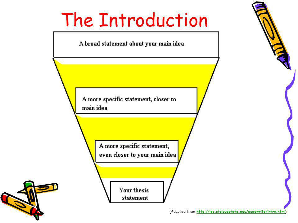 The Introduction (Adapted from http://leo.stcloudstate.edu/acadwrite/intro.html)