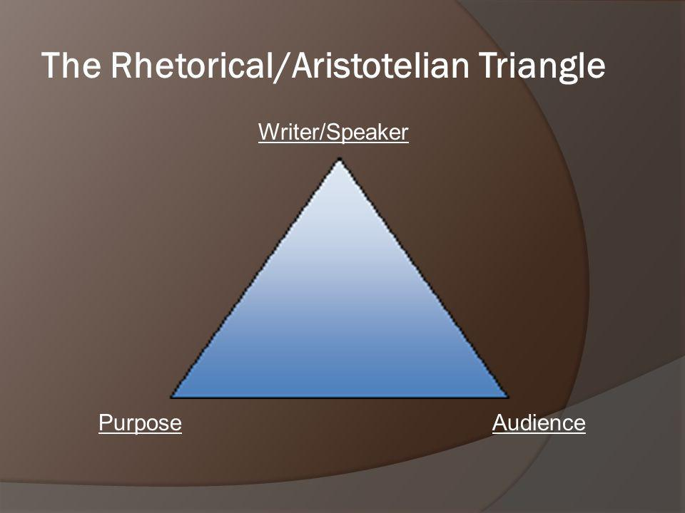 The Rhetorical/Aristotelian Triangle