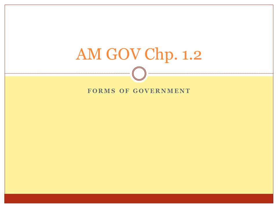 AM GOV Chp. 1.2 Forms of Government