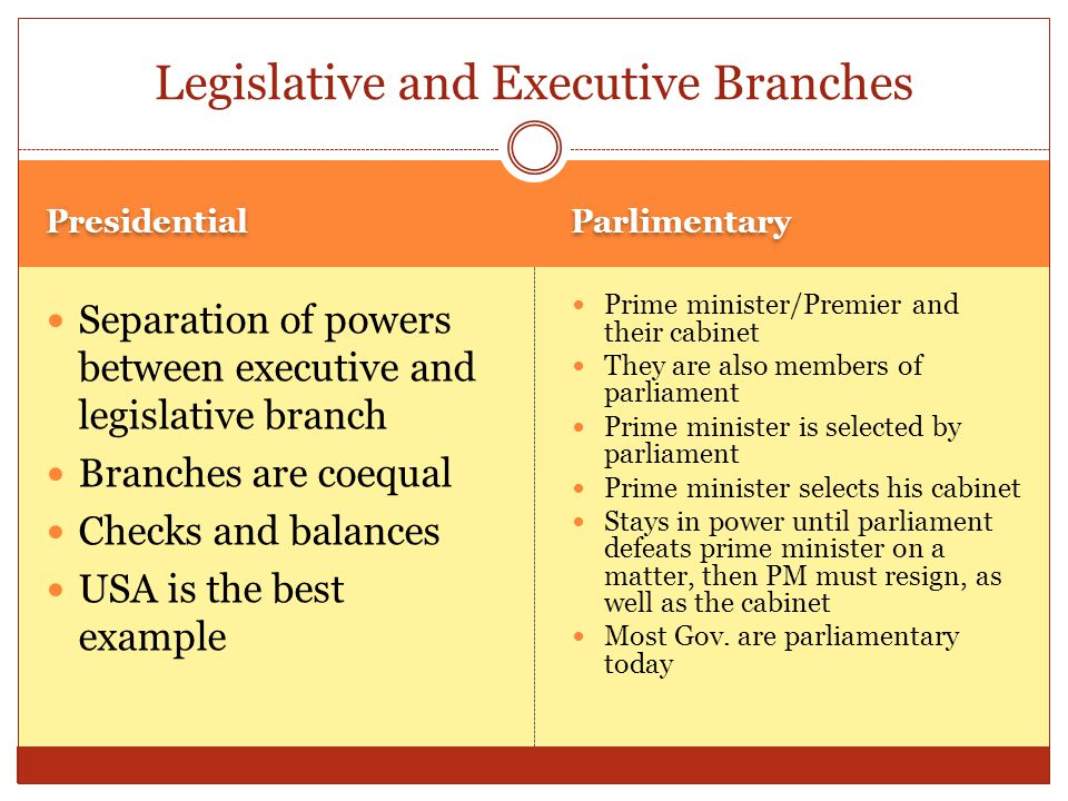 Legislative and Executive Branches