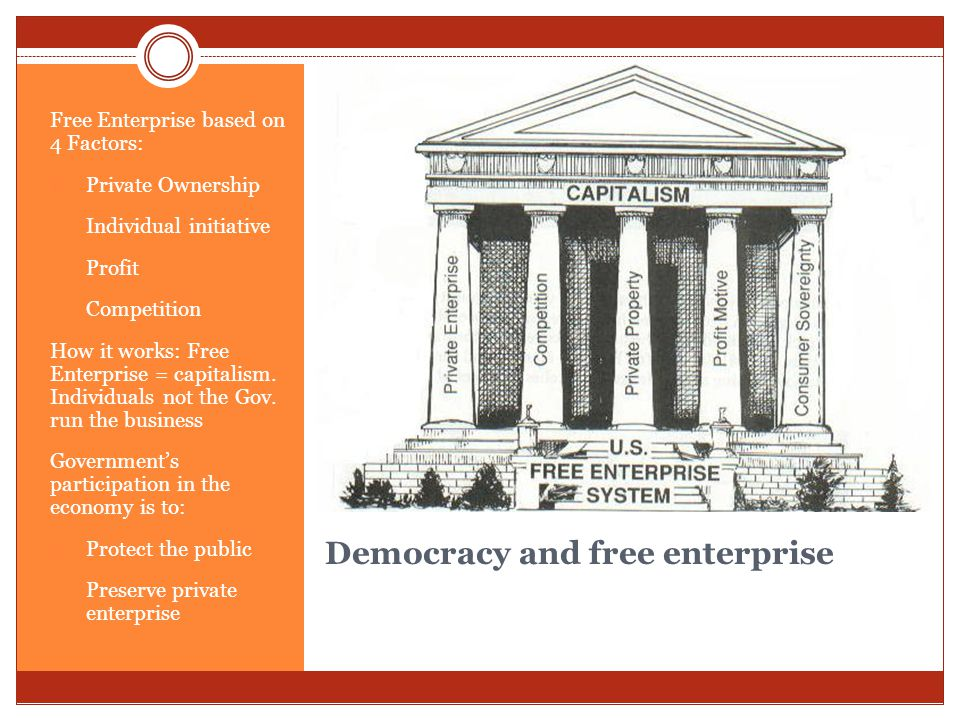 Democracy and free enterprise