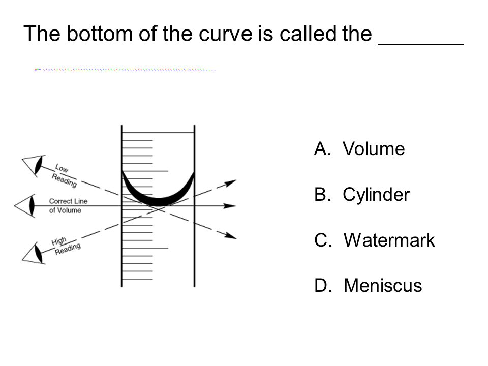 The bottom of the curve is called the _______