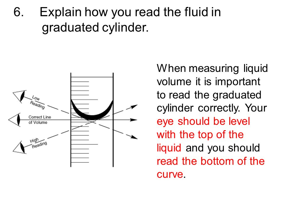 6. Explain how you read the fluid in graduated cylinder.