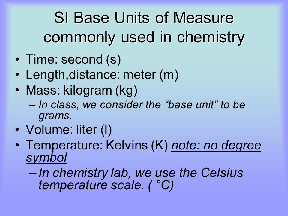 SI Base Units of Measure commonly used in chemistry