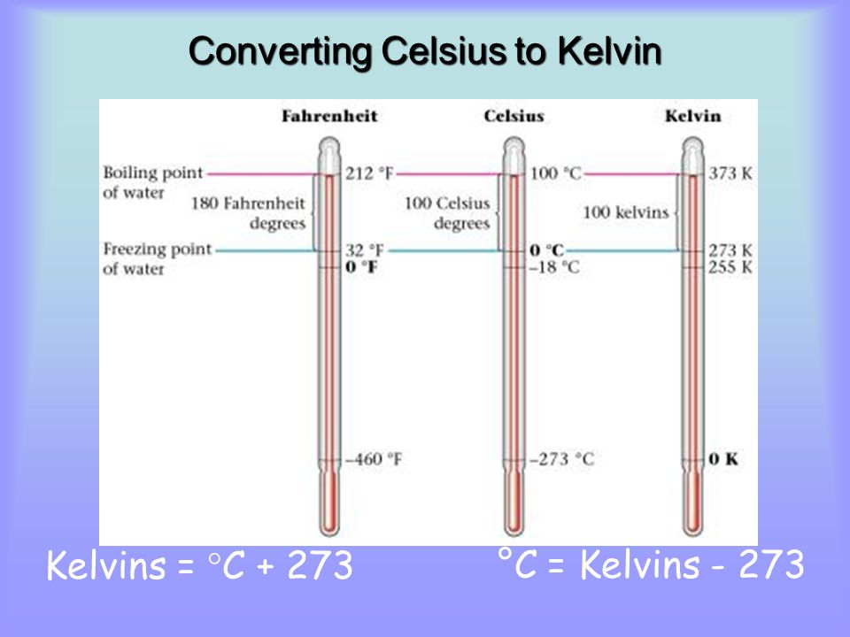 Converting Celsius to Kelvin