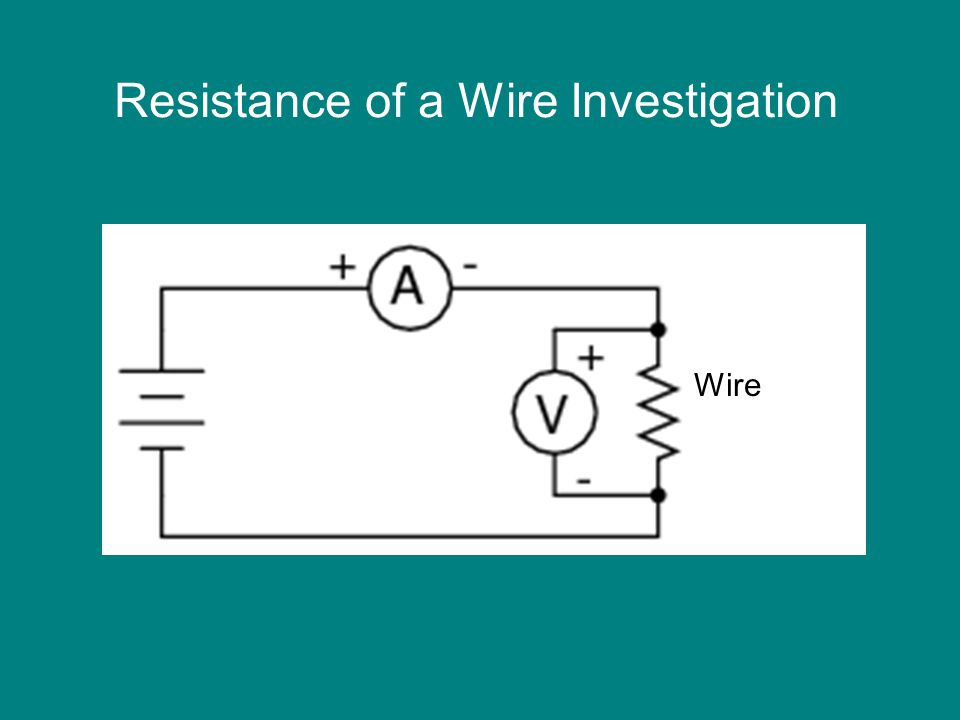 Resistance of a Wire Investigation