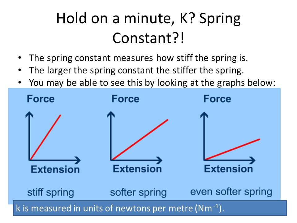 Hold on a minute, K Spring Constant !