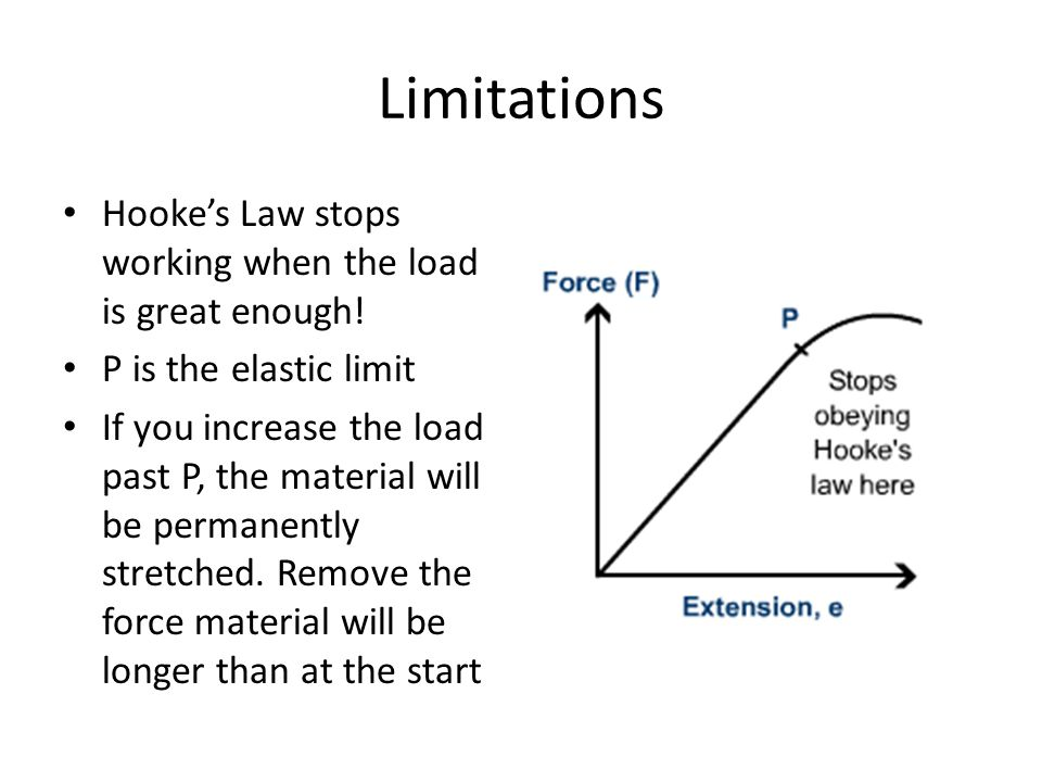 Limitations Hooke's Law stops working when the load is great enough!