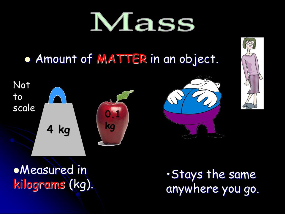Mass Amount of MATTER in an object. Measured in kilograms (kg).