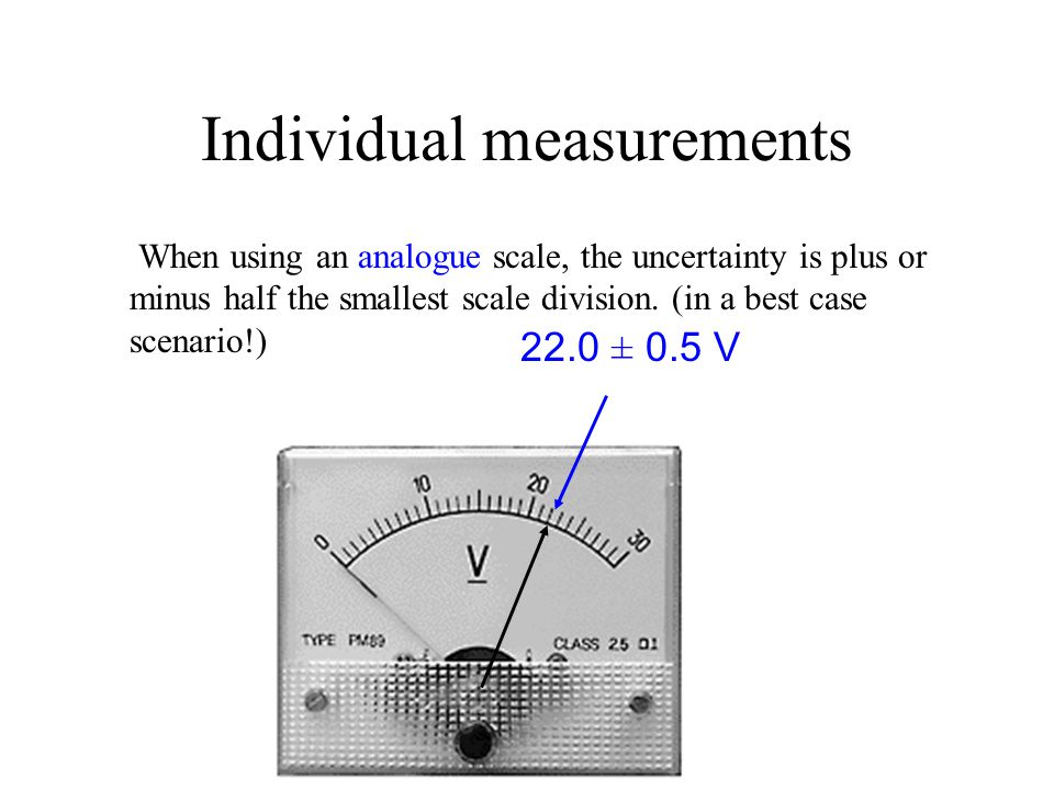 Individual measurements