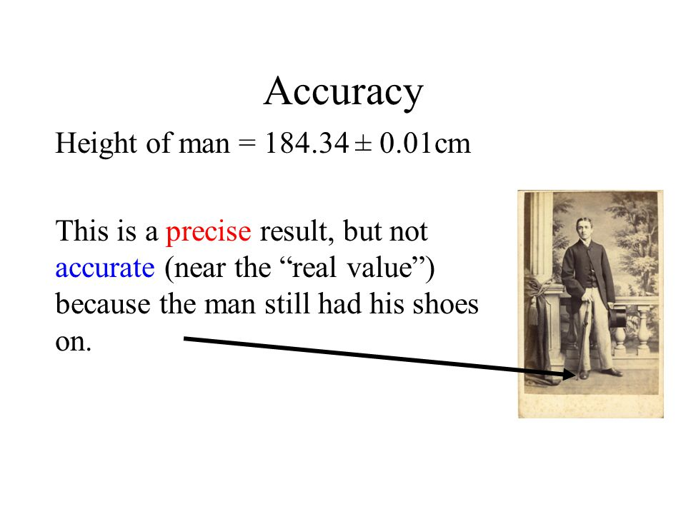 Accuracy Height of man = 184.34 ± 0.01cm.