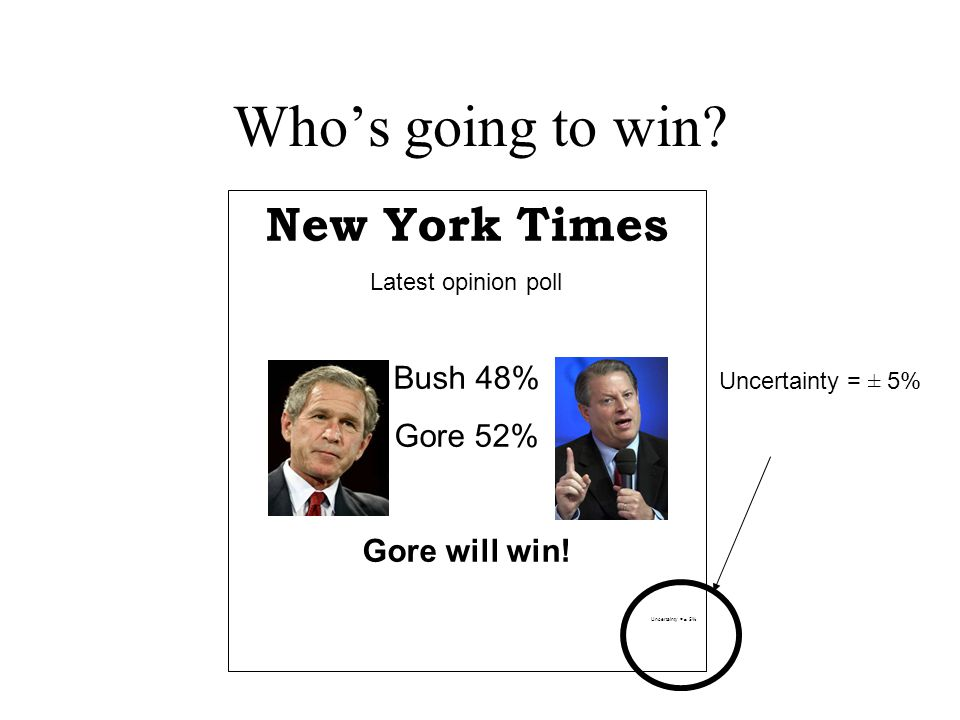 Who's going to win New York Times Bush 48% Gore 52% Gore will win!
