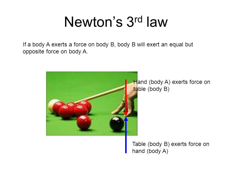 Newton's 3rd law If a body A exerts a force on body B, body B will exert an equal but opposite force on body A.