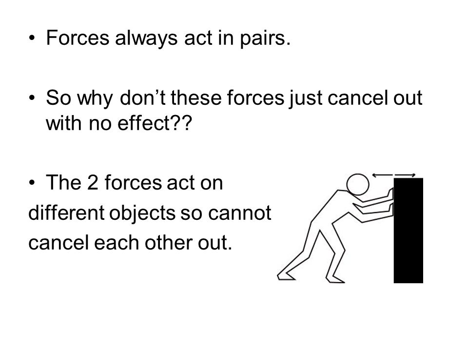 Forces always act in pairs.