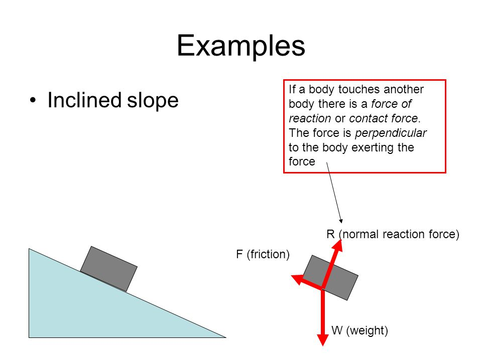 Examples Inclined slope