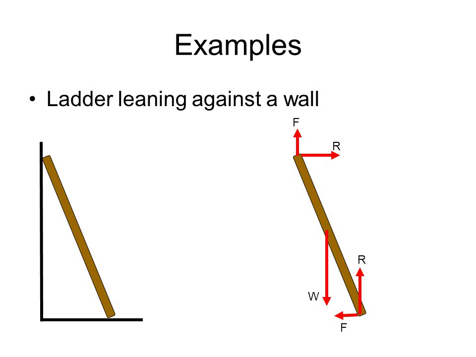 Examples Ladder leaning against a wall F R R W F