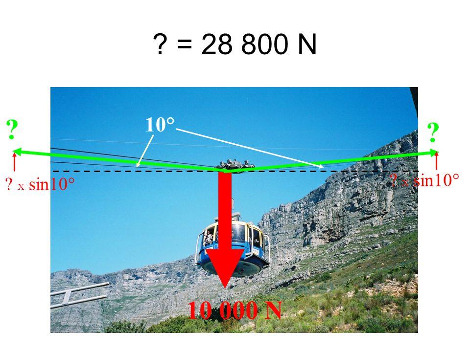 = 28 800 N 10° X sin10° X sin10° 10 000 N