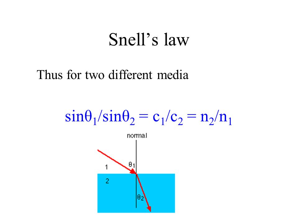 Snell's law Thus for two different media sinθ1/sinθ2 = c1/c2 = n2/n1