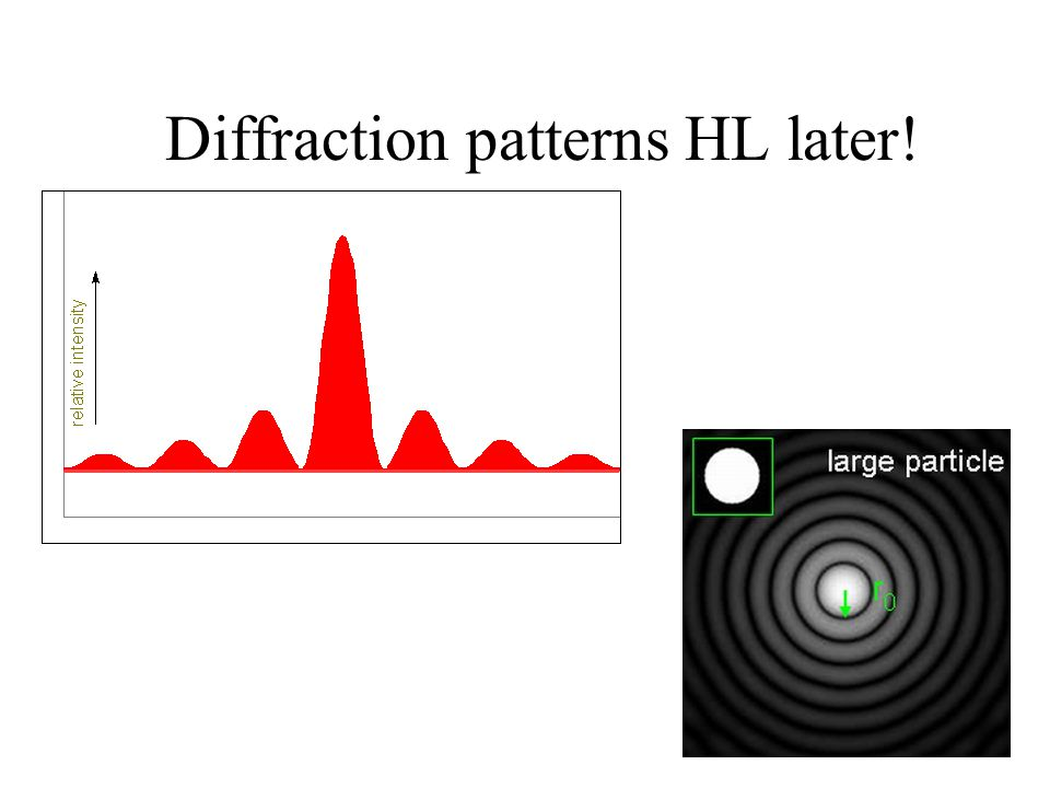 Diffraction patterns HL later!