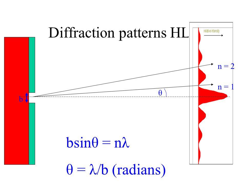 Diffraction patterns HL