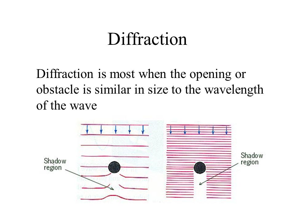 Diffraction Diffraction is most when the opening or obstacle is similar in size to the wavelength of the wave.