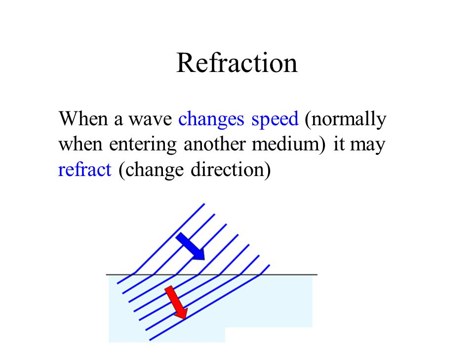 Refraction When a wave changes speed (normally when entering another medium) it may refract (change direction)