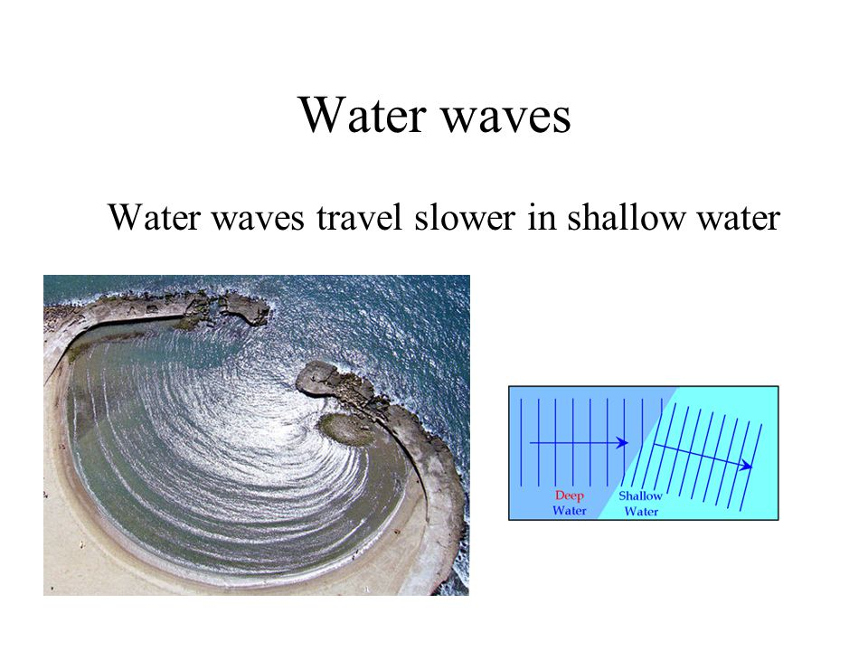 Water waves Water waves travel slower in shallow water
