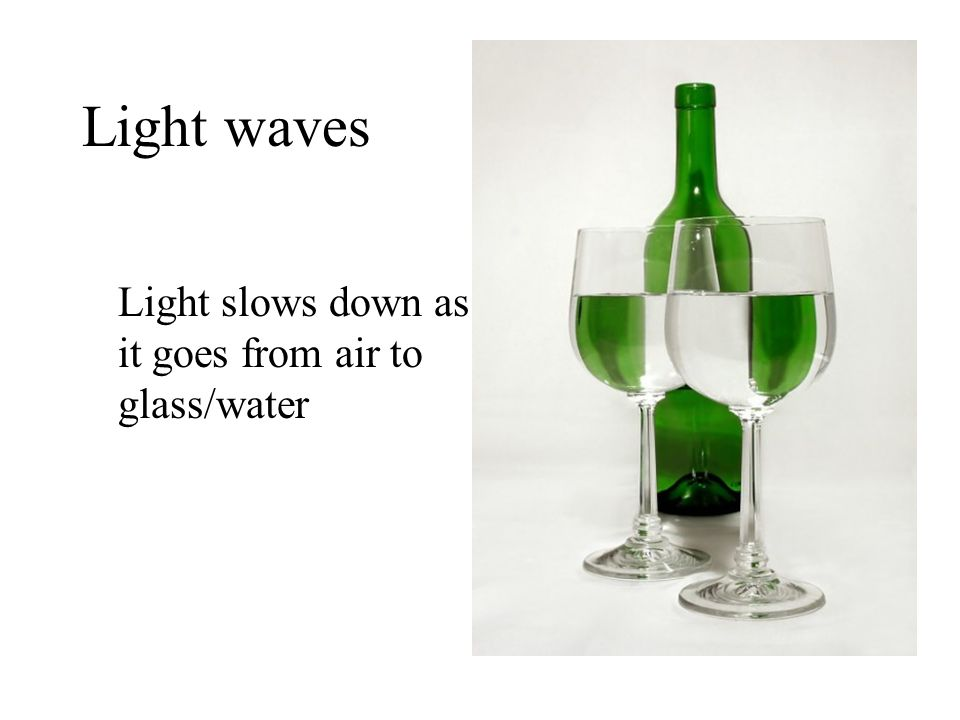 Light waves Light slows down as it goes from air to glass/water