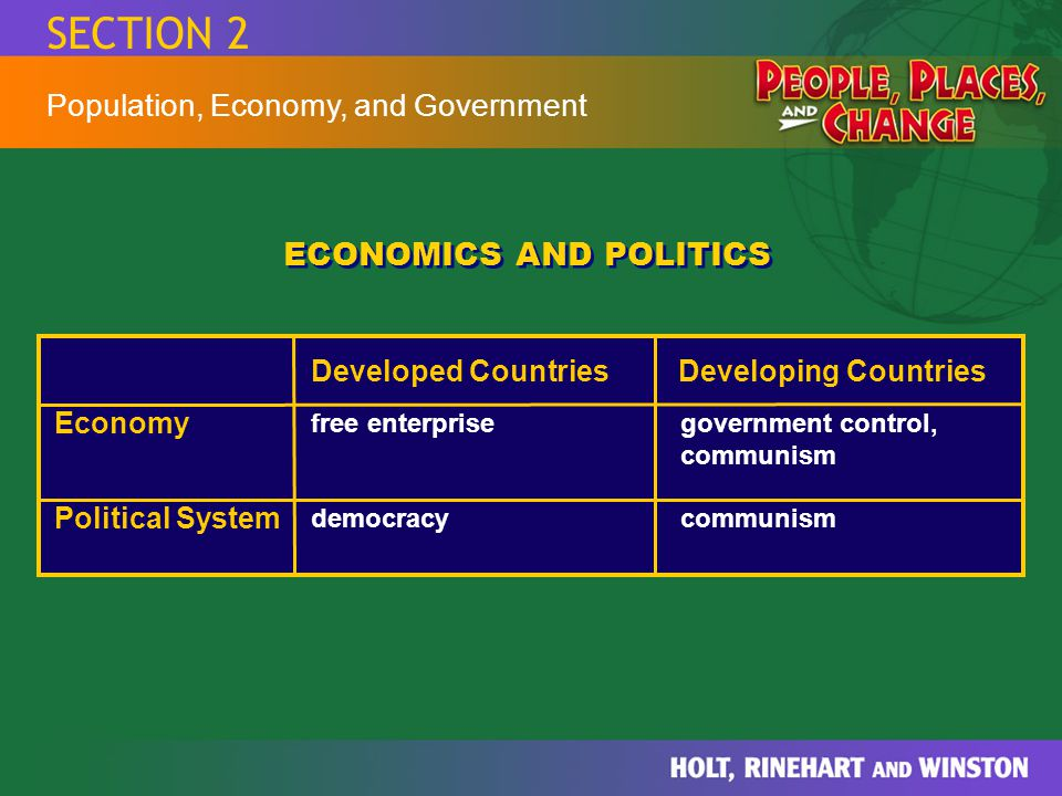 SECTION 2 ECONOMICS AND POLITICS Population, Economy, and Government
