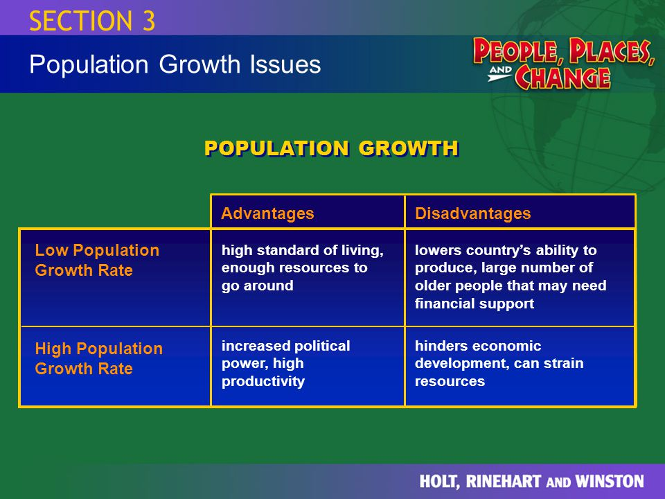 advantages and disadvantages of large population There is a large variation and diversity of talent advantages of large population save cancel already exists would you like to merge this.