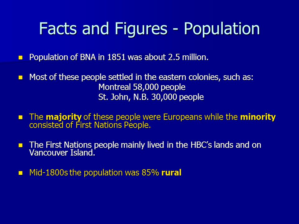 Facts and Figures - Population