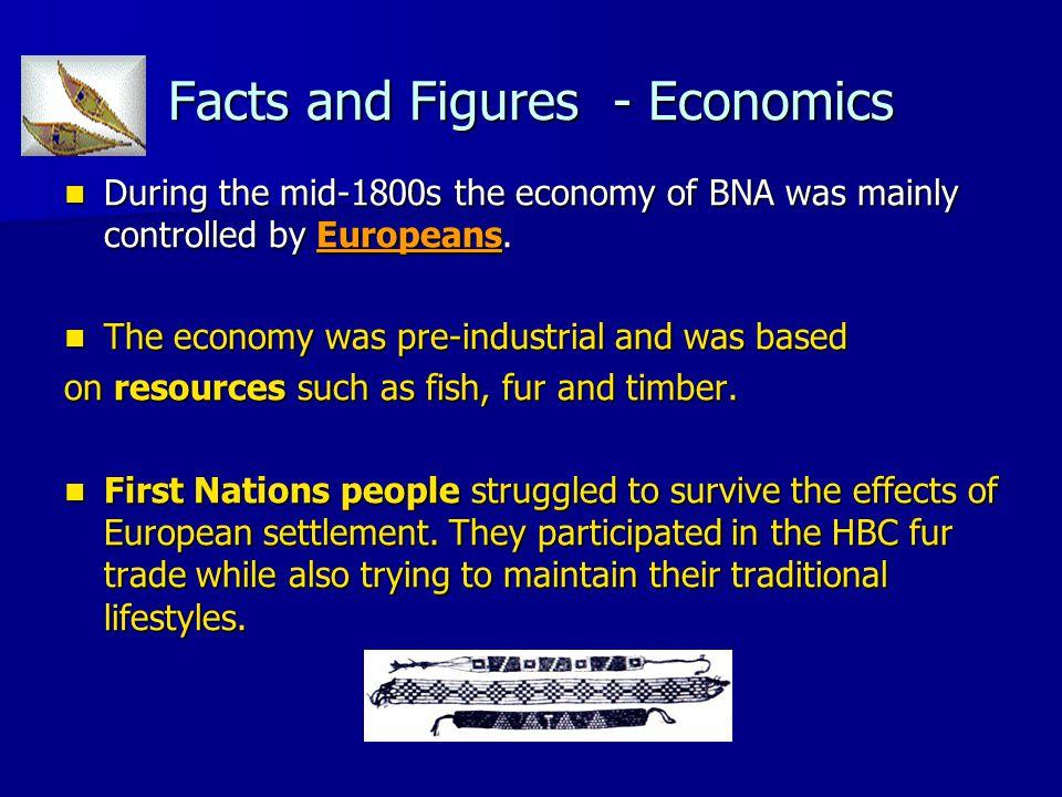 Facts and Figures - Economics