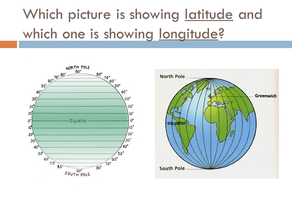 Which picture is showing latitude and which one is showing longitude