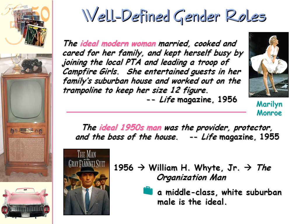 Well-Defined Gender Roles