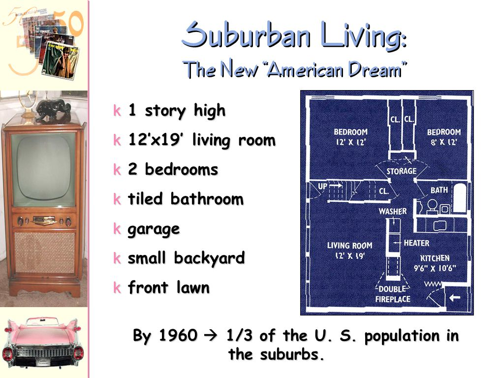 Suburban Living: The New American Dream