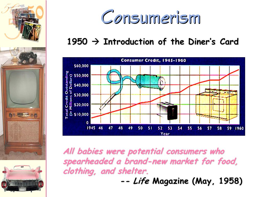 1950  Introduction of the Diner's Card