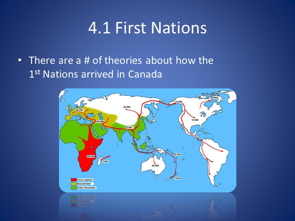 4.1 First Nations There are a # of theories about how the 1st Nations arrived in Canada