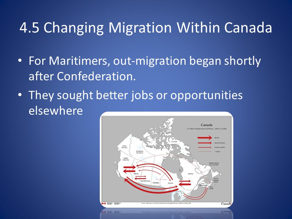 4.5 Changing Migration Within Canada