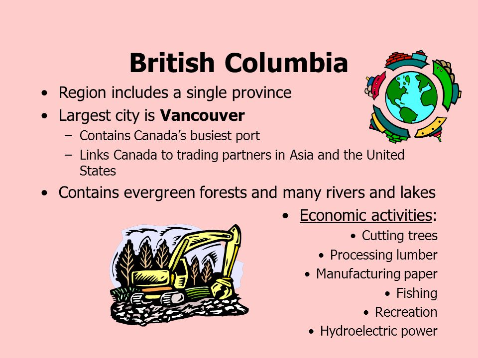 British Columbia Region includes a single province