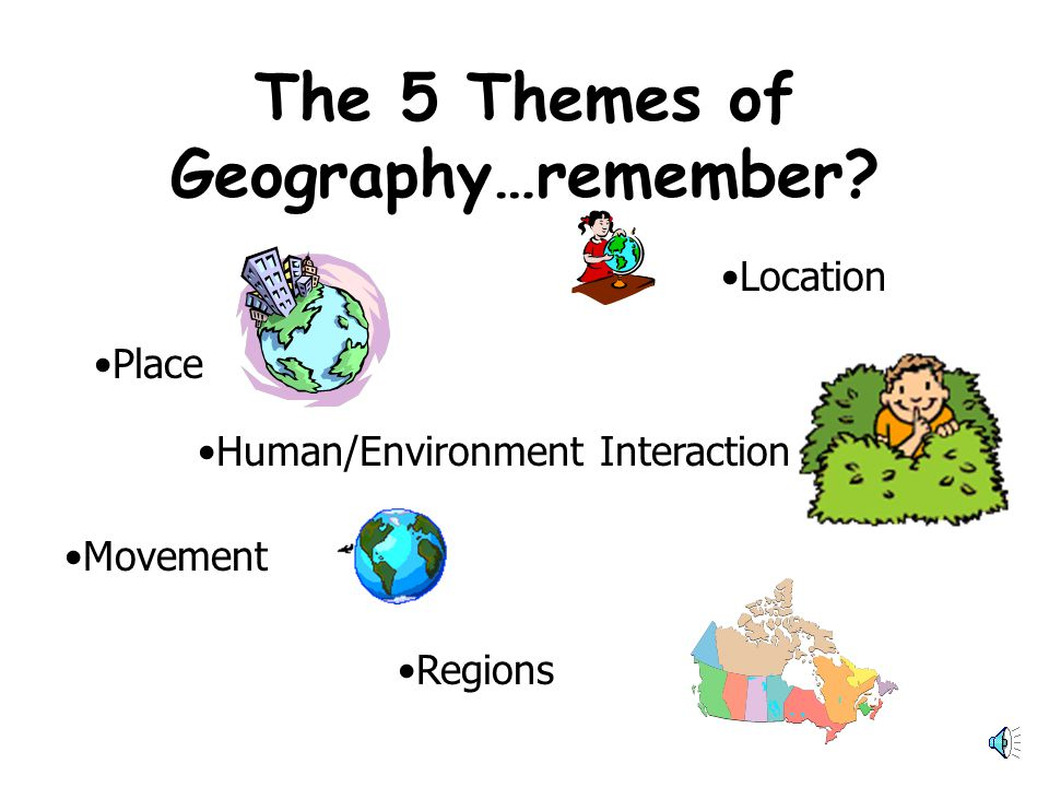 The 5 Themes of Geography…remember