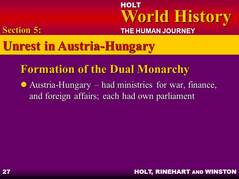 Formation of the Dual Monarchy