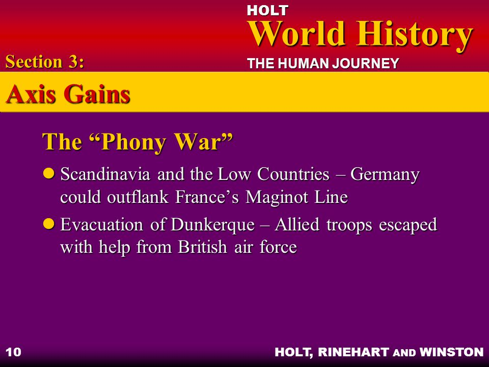 Axis Gains The Phony War Section 3: