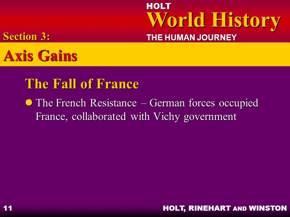 Axis Gains The Fall of France Section 3: