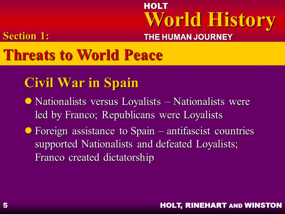 Threats to World Peace Civil War in Spain Section 1: